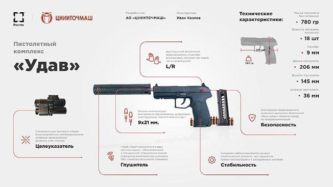 «На порядок выше»: каковы возможности пистолета «Удав»