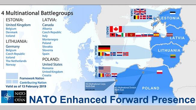 Прибалты под ритуальным ножом НАТО