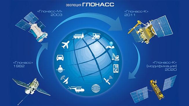 Передатчики GPS качественно работают только на спутниках ГЛОНАСС