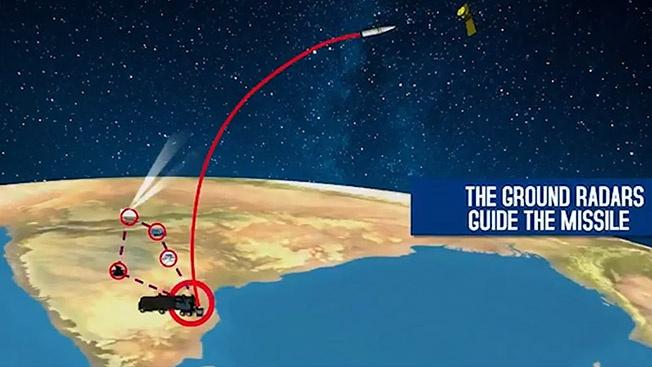 Игорь Коротченко: «Индия реализует противоспутниковую программу, чтобы обезопасить себя от ударов из космоса»