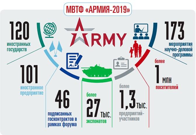 https://media.tvzvezda.ru/storage/news_other_images/2019/07/03/5f6819e5f38b4b8b84bc91a19a48b1dd.jpg