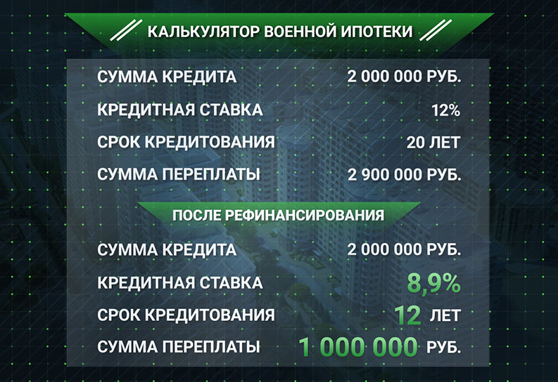 псб банк сочи оформить кредит монета интернет магазин