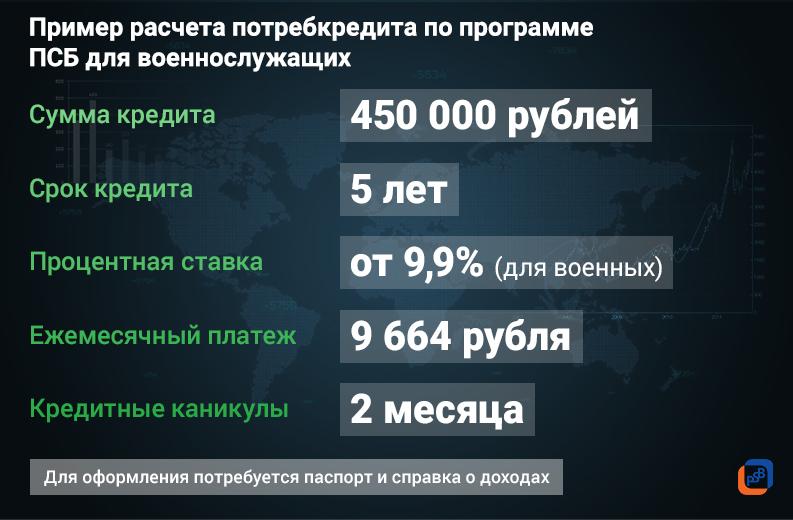 взять кредит на 3 месяца украина денежные займы на карту срочно без отказа круглосуточно безработным