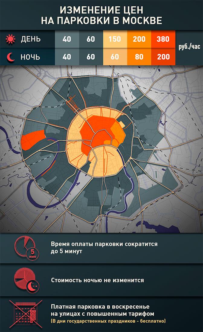 В стоимость москве парковки час харьков купить благо технику ломбард