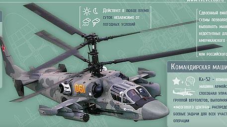 Вертолет Ка-52 (Инфографика)