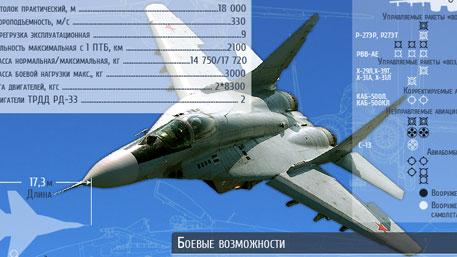 Истребитель МиГ-29 (Инфографика)