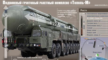 Подвижный грунтовый ракетный комплекс «Тополь-М» (Инфографика)