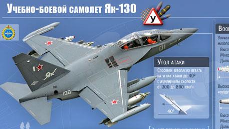 Учебно-боевой самолет Як-130 (Инфографика)